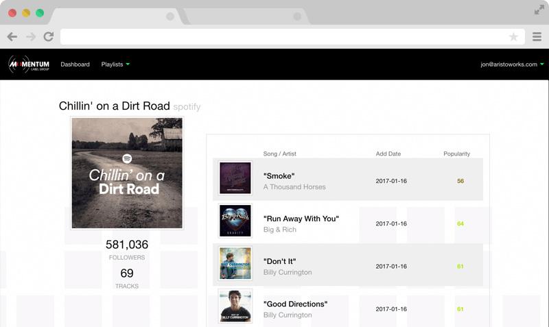 Momentify - Spotify Development