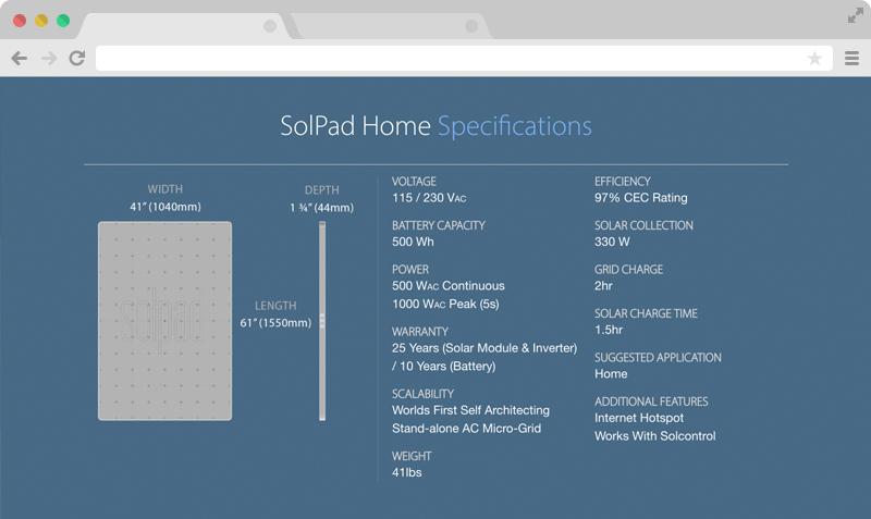 SolPad - Web Development